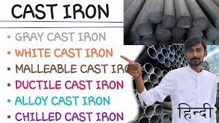 [HINDI] CAST IRON ~ GRAY CAST IRON, WHITE CAST IRON, MALLEABLE , DUCTILE, CHILLED & ALLOY CAST IRON.