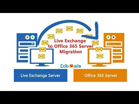 Exchange Migration to Office 365