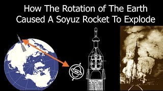 Why Rockets Fail - Earth's Rotation Leads to Explosion of The First Soyuz Rocket