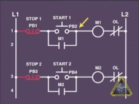 3 phase auto starter wiring diagram electrical    wiring    electrical circuits    wiring    tutorial  electrical    wiring    electrical circuits    wiring    tutorial