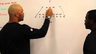 FBGPU - Get Coached Up: Special Teams Coord. Thomas McGaughey, New York Jets