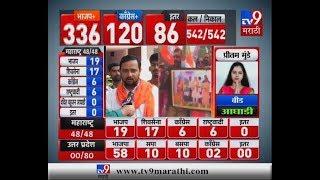 Lok Sabha Results LIVE | लोकसभा निकाल | उत्तर प्रदेशहून Live Updates-TV9