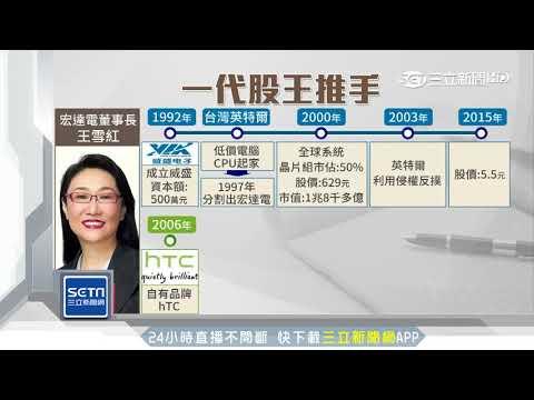 宏達電興衰史 曾經千元股王「轉型不順」跌神壇|三立新聞台