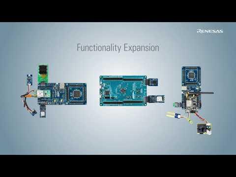 Evaluation Kits for Renesas Advanced (RA) Microcontrollers