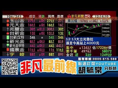 外資降評 旺宏(2337)、華邦電(2344)目標價 投資人如何操作?  20200601 看過請點讚!