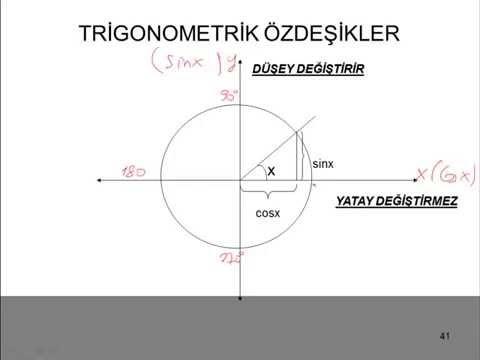 Trigonometrik Fonksiyonlarin İsim Degiştirmesi Nasıl Yapılır