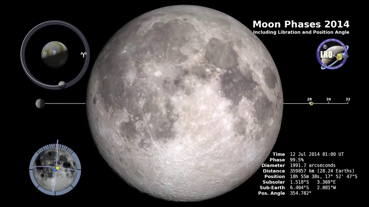 moon observation nasa - photo #13
