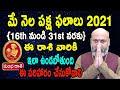 May Rasi Phalalu   16th May to 31st May   Kumbha Rashi 2021   Nanaji Patnaik   Pooja Tv Telugu