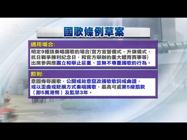 港「國歌法」今二讀 侮辱國歌最重監禁3年