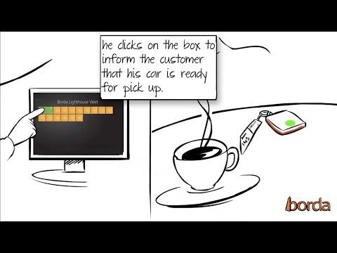 RFID Valet Management Solution - Borda Technology (3 Minutes)