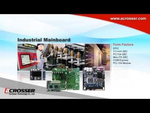 Acrosser Company Profile: the innovative Taiwanese IPC manufacturer