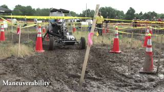 '2011 SAE Kansas Baja Competition Recap