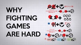 Analysis: Why Fighting Games Are Hard