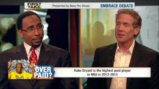 NBA: Is Kobe Bryant overpaid?