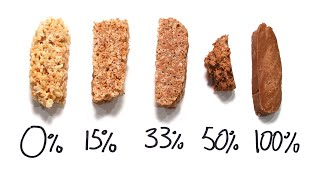 How Much Sawdust Can You Put In A Rice Crispy?