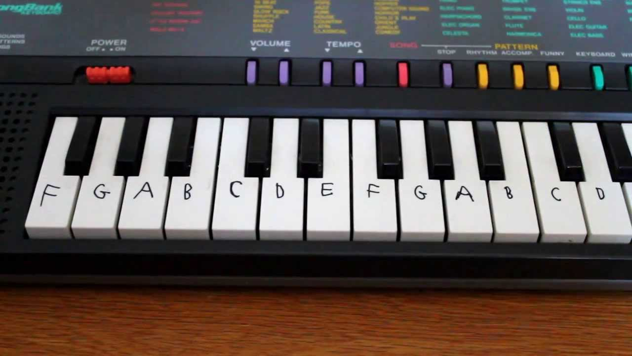 It's just a photo of Fan How to Label a Keyboard