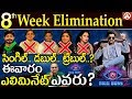 Bigg Boss Analysis:  Is it Double or Triple Elimination This Week