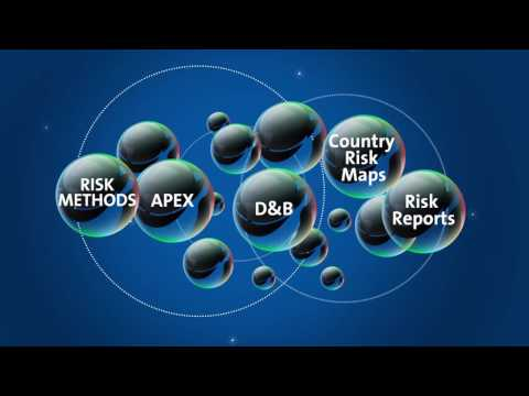 AGCO Supply Chain Risk Management