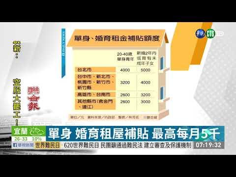 單身 婚育租屋補貼 最高每月5千 | 華視新聞 20190621