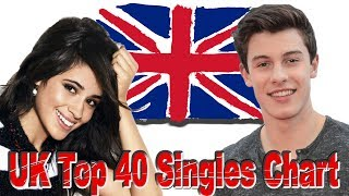 Uk Top 40 Chart 2019 Mp3 Fast Download Free - [Mp3to band]