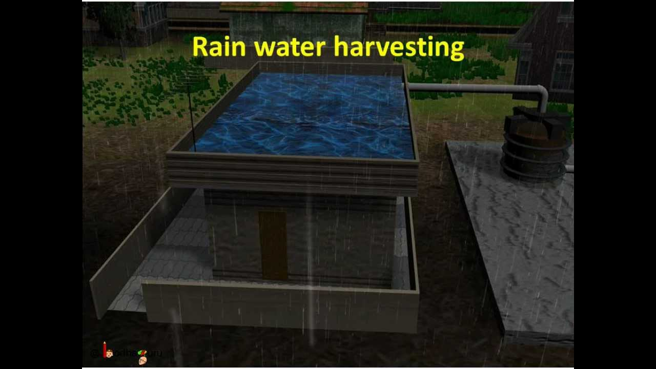 Science Environment What Is Rainwater Harvesting