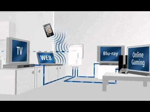 dLAN® 200 AV Wireless N