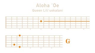 Aloha Oe on Guitar - Melody Enjoyer