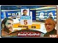 Exit Poll 2019: Madhya Pradesh में Congress फेल | IndiaTv Exit Polls 2019