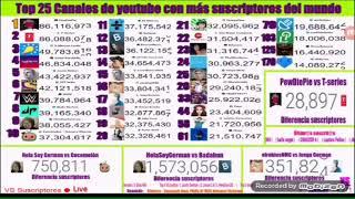 Top 25 youtubers con más suscribtores