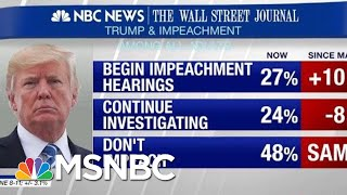 New Poll Shows 10 Point Spike In Support For Impeaching President Donald Trump | Hardball | MSNBC