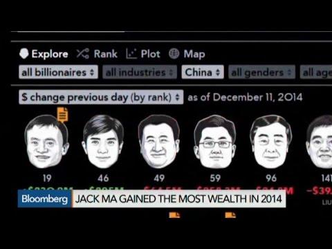 Richest 1% Will Dominate Wealth