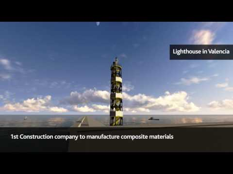 ACCIONA Construction R&D's technological milestones
