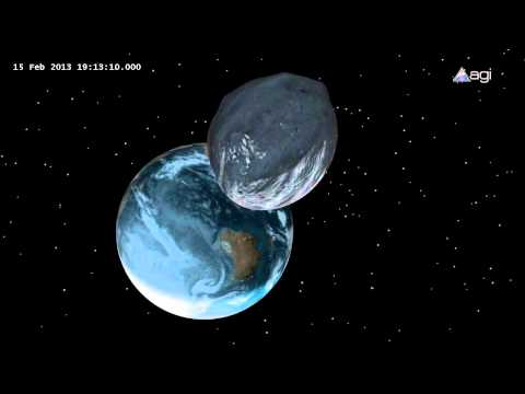Asteroid 2012 DA14 close Earth pass