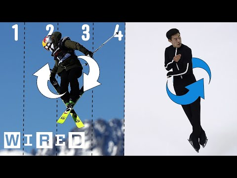 Why It's Almost Impossible to Do a Quintuple Jump   WIRED