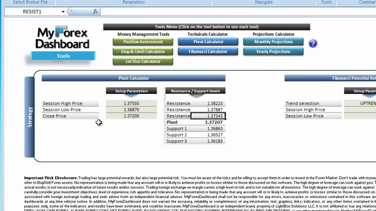 Forex position sizing spreadsheet
