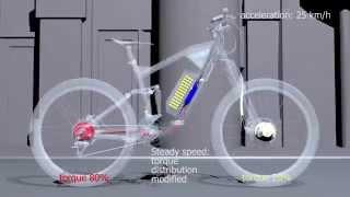 Vélo électrique deux roues motrices : la technologie Twinburst en vidéo
