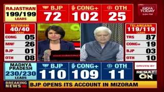 Big Boost For Congress Ahead Of 2019 Elections ? | Election Results Live