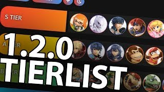 What has Changed? NEW Smash Ultimate TIERLIST