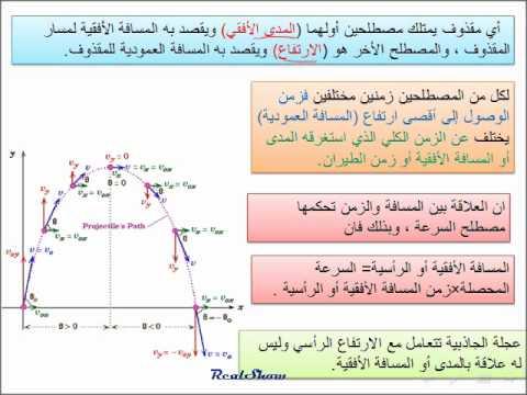 فيزياء حركة المقذوفات المقذوف بزاوية