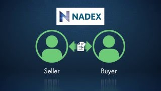 Watch Video: How are Nadex Binary Options Priced?