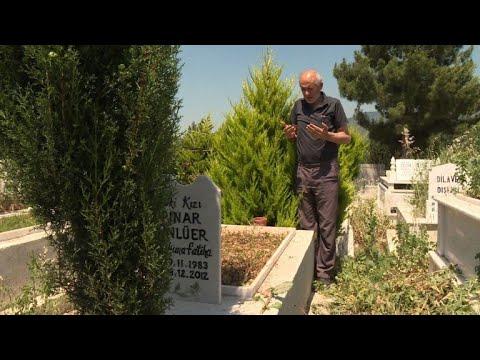 جرائم قتل النساء في تركيا مأساة بلا نهاية
