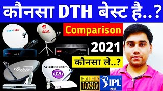 Best DTH Set Top Box In India 2018, Compare DTH Set Top Boxes   Best DTH Konsa Hai   Tech Net India