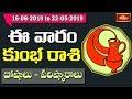 Aquarius Weekly Horoscope By Dr Sankaramanchi Ramakrishna Sastry   16 June 2019 - 23 June 2019