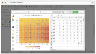 How to Create Heat Map?
