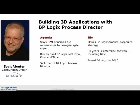 Building 3D Applications with Process Director