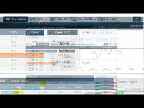 Trading Strategy Using OptionBit