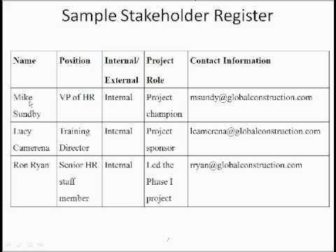 Stakeholder Analysis - YouTube