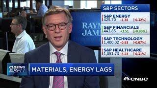Raymond James' Gibbs on how markets might react to Powell's statements at Jackson Hole