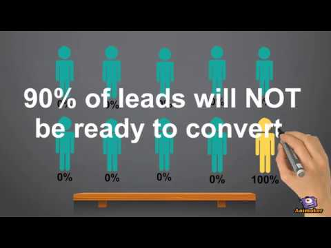 Lead Nurturing - Above the Fold Media ...