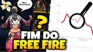 É o fim do Free fire? ????